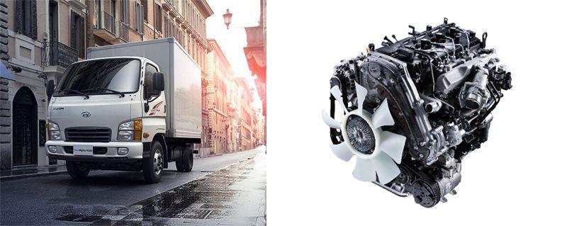 Động cơ xe tải Hyundai New Mighty N250 Thùng Kín