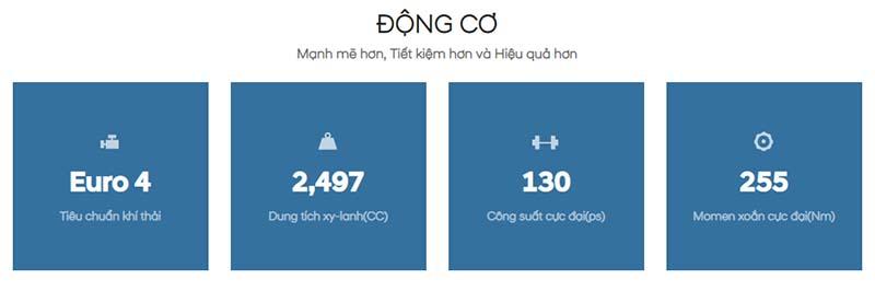 Thông số động cơ xe tải Hyundai N250 - Xe tải 2.5 tấn Hyundai - Kinh Bắc Auto