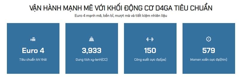 Động cơ D4GA sử dụng cho Hyundai 110sl trọng tải 7 tấn - Hyundai Kinh Bắc